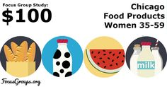 Focus Group for Women on Food Products in Chicago  $100 - FocusGroups.org