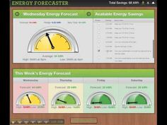 Energy Forecaster app created by my bf Nick. Predicts and manages householf energy usage to save energy and money. Please follow the link and vote for them!
