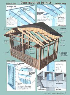 Diy square gazebo plans blueprints for building a 4 for 8 sided gazebo plans