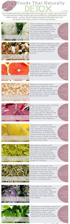 10 Foods that NATURALLY DETOX Your BODY