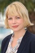 Michelle Williams bob w/ bangs