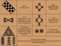 "Berber Symbols - EARLY PEOPLE SYMBOLS The Berber people are the inhabitants of North Africa. Nowadays there are Berber groups from Mauritania to Egypt. They inhabit the mountain regions and parts of the Sahara Desert. Berbers refer themselves as the Imazighan meaning ""The Free People"". The Berber symbols, designs, motifs and tattoos originated from pre-Islamic beliefs influenced later by Islamic geometric patterns and ornamentation"