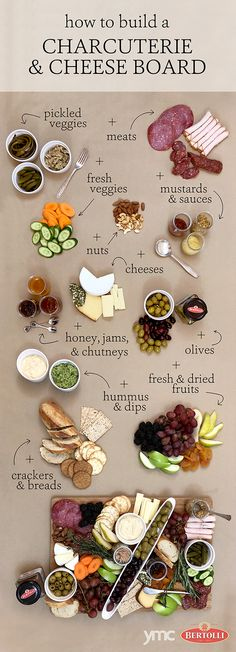 Charcuterie Recipes, Charcuterie Platter, Charcuterie And Cheese Board, Cheese Boards, Charcuterie Picnic, Charcuterie Wedding, Charcuterie Spread, Party Food Platters, Cheese Platters