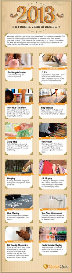 A Frugal Year in Review (Infographic)