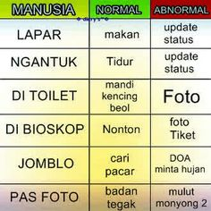 Beda normal vs alay