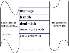 to manage, handle, deal with, come to grips with, get to grips with the pressure of a new job.