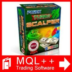Creator software Forex profit