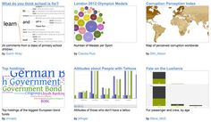 20+ Tools to Create Your Own Infographics