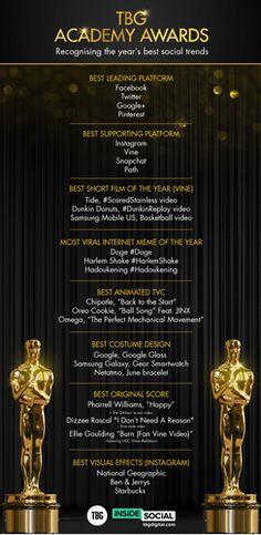 TBG Academy Awards