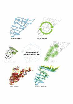 Nordholmene – Urban Delta | COBE + SLETH MODERNISM + Polyform + Rambøll