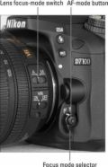 How to Set the AF-Area Mode on Your Nikon D7100