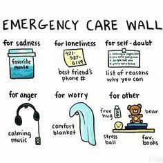 Emergency Care Wall