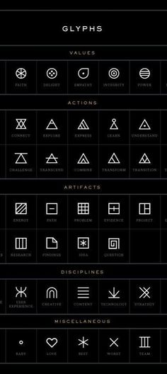 Look at these symbols when you need inspiration for geometric #tattoos I love the one for understand.: