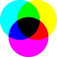 Modelo de color CMYK - Wikipedia, la enciclopedia libre