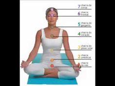 Meditação Limpeza Aura e Chakras  A Luz do Espiritismo