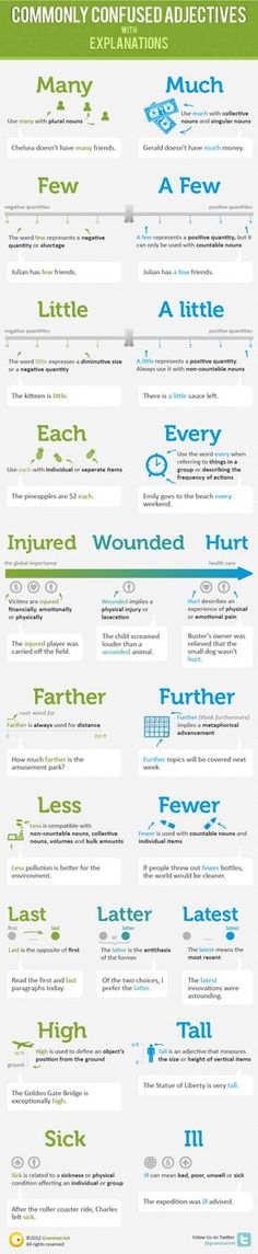 Commonly Confused Adjectives with Explanations. http://www.uniquelanguages.com  #ESL #English #LearnEnglish