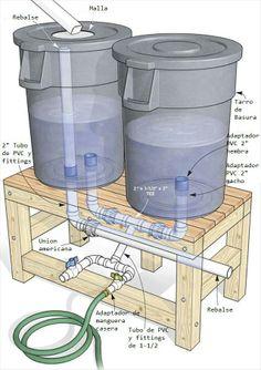 captador de agua de lluvia, by ecoinventos