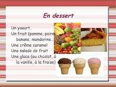 Au petit-déjeuner <ul><li>On mange: Dessert, Almond, France, Creme Caramel, Fruit Salad, Yogurt, Banana, French Food, Pear
