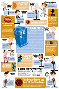 Doctor Who Cheatsheet