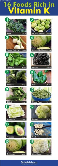 Vitamin K Diet + Health Benefits + Foods Rich in Vitamin K   Page 1 of 4 Health Diet, Health And Nutrition, Nutrition Tracker, Cheese Nutrition, Nutrition Shakes, Baby Health, Nutrition Guide, Fitness Nutrition, Vitamin K Foods