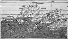 old world diagrams