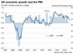 UK economy grows at slowest rate for 2½ years as weakness spreads to services.