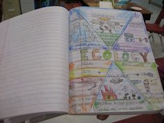 Science Notebooking_kids make title page for each new unit