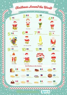 La Navidad en el mundo...christmas around the world !