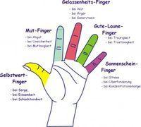 Deine Finger – Kleine Wunderwerke  Die einfachste Art der Selbsthilfe ist das Fingerhalten. Du kannst fast überall deine Finger halten- Hole dir hier meinen newsletter und meine Tips für mehr Energie im Alltag:http://www.edith-morell.com/newsletter/
