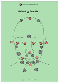 Facial Reflexology | The Skintourage