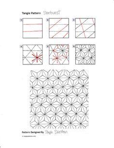 Zen Doodle Patterns, Doodle Art Designs, Zentangle Patterns, Doodle Borders, Zentangle Drawings, Doodles Zentangles, Doodle Drawings, Tangle Doodle, Tangle Art