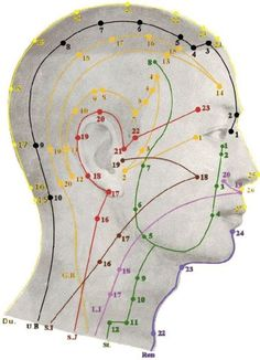 Acupuncture Benefits, Acupuncture Points, Acupressure Points, Acupressure Therapy, Meridian Points, Shiatsu, Les Chakras, Traditional Chinese Medicine, Qigong