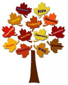 Definición de Valores Morales - Qué es y Concepto     http://definicion.mx/valores-morales/