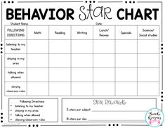 Behavior star charts that are editable and target certain appropriate behaviors for students. These behavior charts are tied to positive reinforcement or student rewards to keep students motivated. Star Behavior Charts, Classroom Behavior Chart, Classroom Behavior Management, Behaviour Management, Behaviour Chart, Classroom Rules, Positive Behavior Chart, Autism Classroom, Class Management
