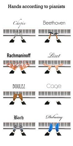 Hands according to pianists. Chopin, Beethoven, Rachmaninoff, Liszt, Boulez, Cage, Bach, and Debussy.