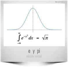 A beautiful integral relationship between e and π, which is also the area under the normal curve. The idea is from Curiosamathematica and you can see the details . Mathematics Geometry, Physics And Mathematics, Calculus, Algebra, Logic Math, Engineering Science, Science Projects, Math Quotes, Maths Solutions