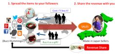 Get money by tweeting to your followers.  Easy steps; 1) Find out the items you like, 2) tweet them to your followers, and 3) get paid.  http://wakuwakubox.com/buzzhumming/
