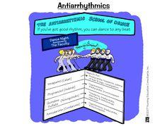 aciphex aciphex actos phentermine norvasc