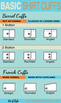 Shirt Cuffs 101 #Infographics — Lightscap3s.com