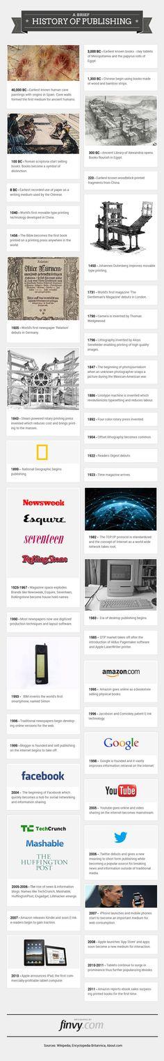 Infográfico: uma breve história da editoração