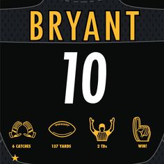 Pittsburgh Steelers WR Martavis Bryant's Week 6 stat line against the Arizona Cardinals is impressive, and even more so when you consider the secondary he did it against. 2 TDs on 6 catches? We'll take that any day.