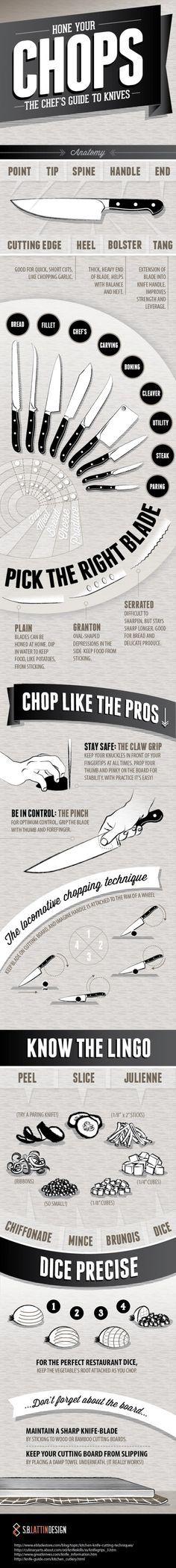 ¿Qué cuchillo es el indicado para cortar carne? ¿Cómo es el corte brunoise? ¿Cómo cortar verduras como todo un profesional? Esta infografía te resolverá tus dudas...
