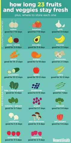How long you can store fruits amd veggies ??