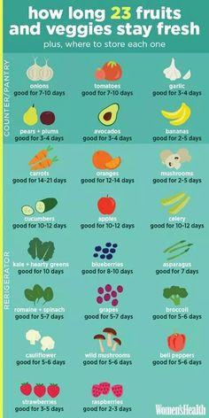 How long you can store fruits amd veggies ??