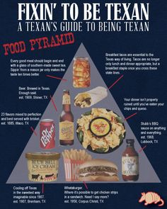 1000 images about fixin to be texan on pinterest