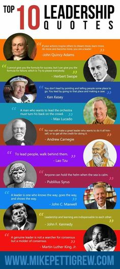 We gathered 10 of the best leadership quotes to provide inspiration to all. - We gathered 10 of the best leadership quotes to provide inspiration to all. Leadership Abilities, Leadership Roles, Leadership Development, Servant Leadership, Leadership Coaching, Professional Development, Leadership Strategies, Student Leadership, Coaching Quotes