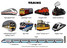 Trains -You can print these high-quality A3-size vocabulary posters and display them on your classroom wall free of charge.