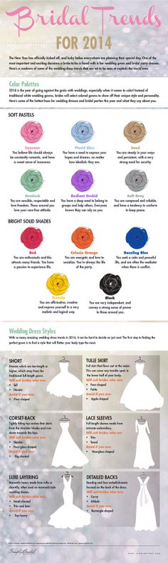 2014 Wedding Trends from @Simply Bridal