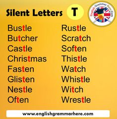 Silent Letters in English from A-Z - English Grammar Here English Grammar Rules, English Phonics, Teaching English Grammar, English Writing Skills, English Vocabulary Words, English Phrases, English Language Learning, English Lessons, English Letter
