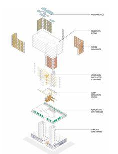 Leddy Maytum Stacy Architects | Madison at 14th